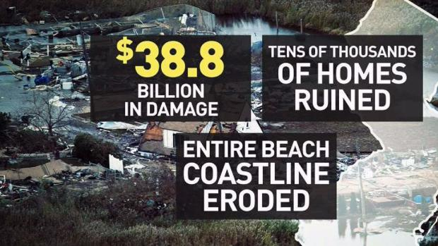 [NY] 5 Years After Sandy: Cost of Rebuilding