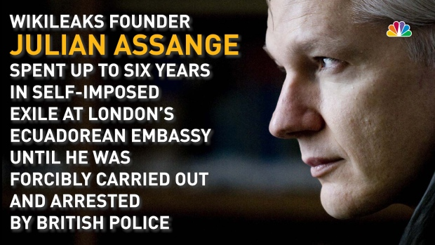 [NATL]A Timeline of WikiLeaks' Julian Assange's Time in Self-Exile