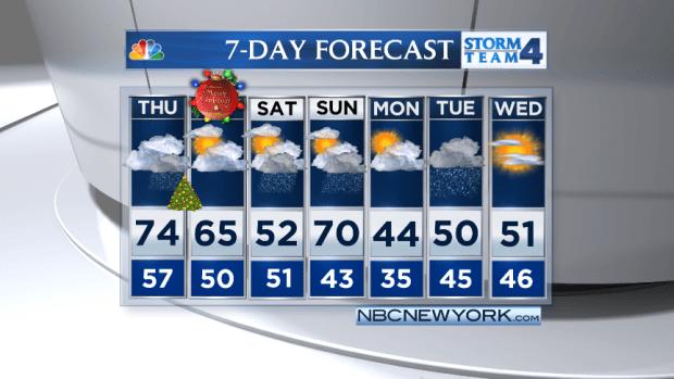 [NY] Christmas Eve Weather Forecast