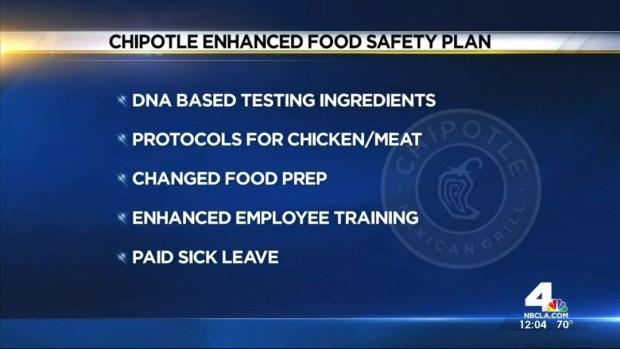 [LA] Class-Action Lawsuit Filed Against Chipotle