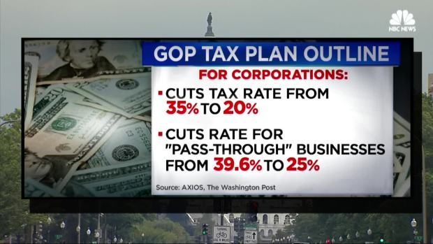 [NATL] New Trump Tax Code Could Drop Corporate Tax Rates, Tax Brackets