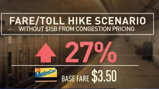 MTA Pushes for Congestion Pricing