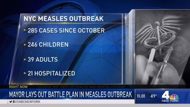 [NY] Mayor Declares Public Health Emergency Amid NYC Measles Outbreak