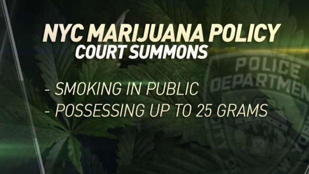 [NY] New NYC Marijuana Policy Starts Saturday