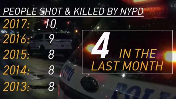 [NY] Recent Spike in Police Involved Shootings Across NYC