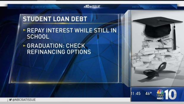 [NATL-PHI] Tips for Lowering Student Loan Debt