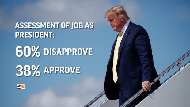 [NATL] 60% of Americans Disapprove of President Trump