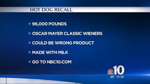 [PHI] 96,000 lbs. of Hot Dogs Recalled