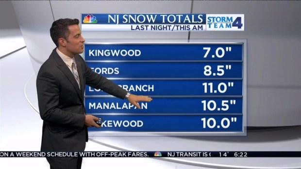 [NY] Evening Forecast for Friday January 3