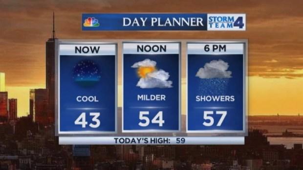 [NY] Forecast for Sunday, April 5