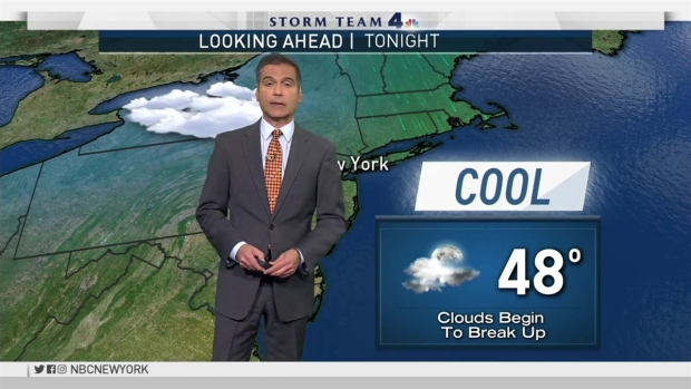 Your Forecast for Tuesday, April 4