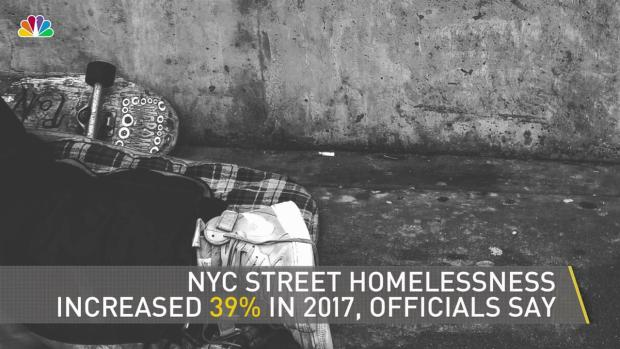 [NY] Homelessness Up Almost 40 Percent: Report