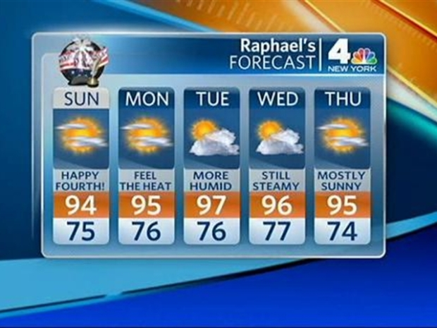 [NY] Raphael Miranda's July 4 Forecast