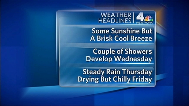 [NY] Your Daily Weather Forecast