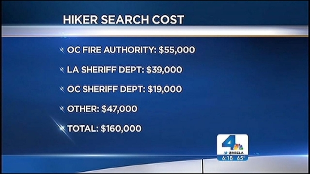 [LA] Taxpayers Likely to Foot $160K Bill for OC Hiker Rescue