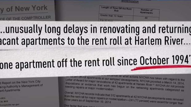 [NY] I Team Report Exposes NYCHA Backlogs and Bureaucracy