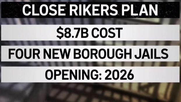 [NY] NYC City Council Votes to Close Rikers Island Jail