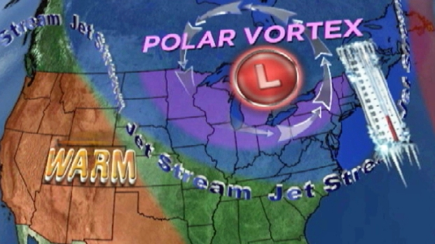 [NY] Polar Vortex Explained: Arctic Air Slides South