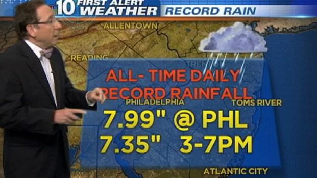 [PHI] Record-Breaking Rainfall in Philadelphia