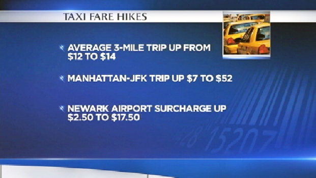 [NY] Taxi Fares to Rise 17 Percent