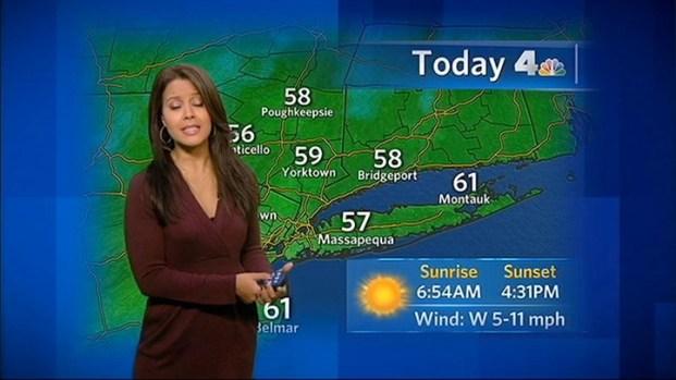 [NY] Your Black Friday Weather Forecast