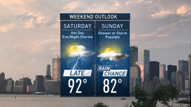 Forecast for Saturday, July 22