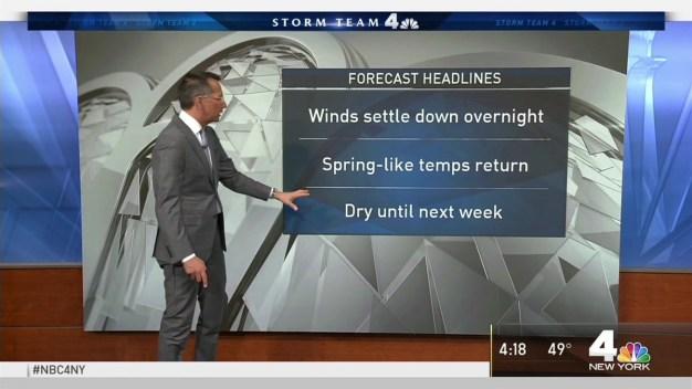 Forecast for Friday, April 20