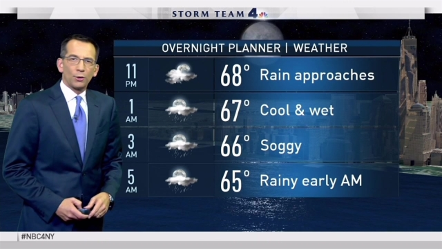 Dave Price's weather forecast for Tuesday, September 27.