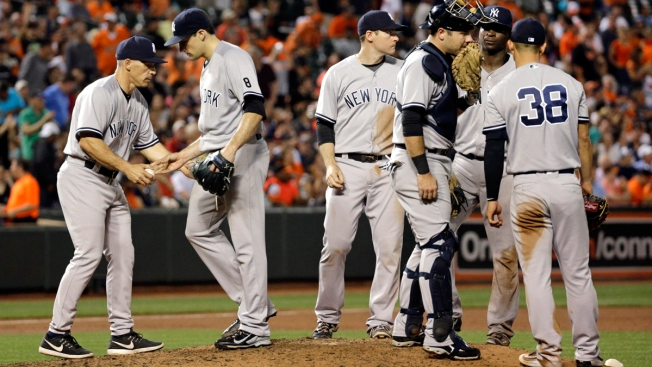 Yankees Fall 6-5 as Orioles Overcome Late 3-Run Deficit