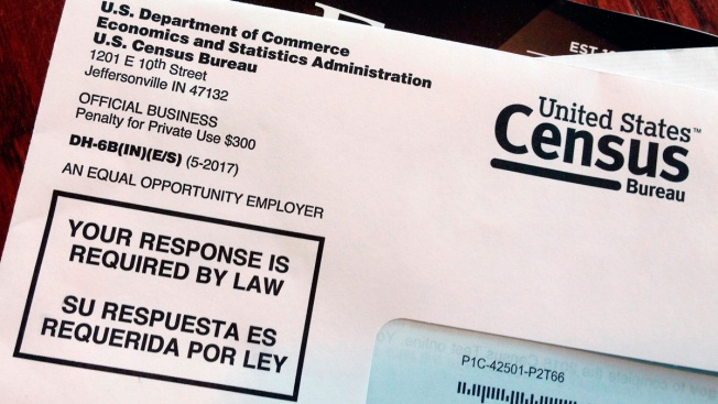 Federal Judge Strikes Down Citizenship Question From 2020 Census