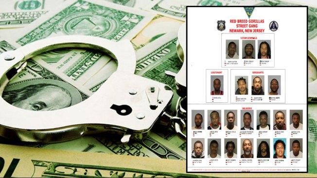 12 Arrested in Gang Sweep in Newark: Police
