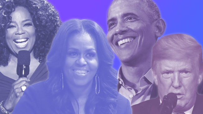 [NATL]The Most Admired Women and Men of America