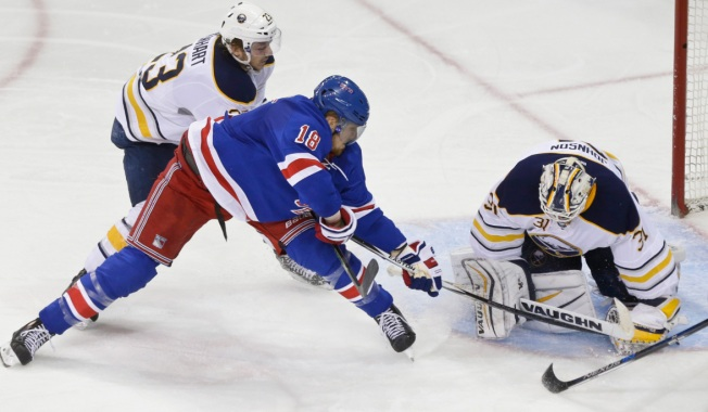 Rangers Fall to Lowly Sabres 4-3
