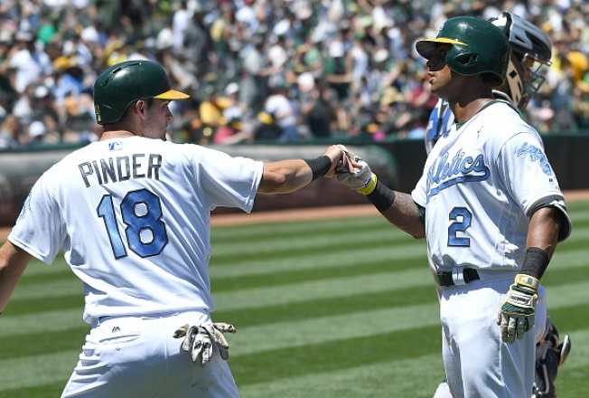 Oakland Athletics Complete 4-Game Sweep of Yankees, 4-3 Win