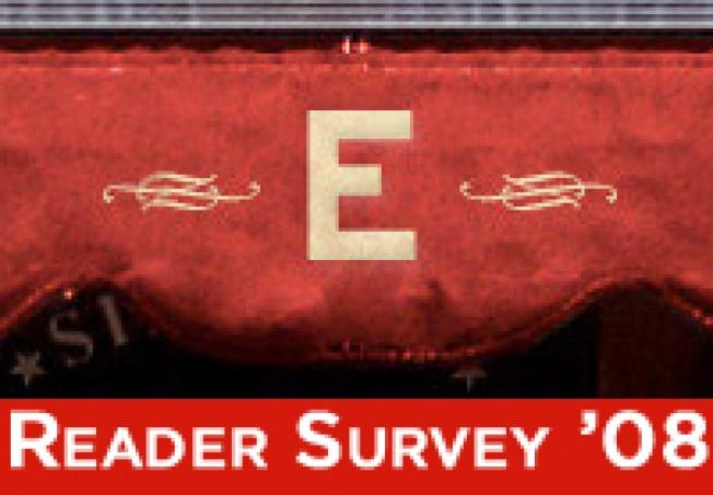 Take the Eater Reader Survey, Please
