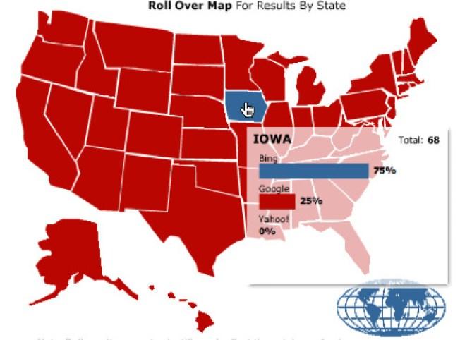 Iowa's Field of Bings