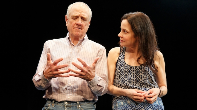 "Acclaimed ""Heisenberg,"" With Mary-Louise Parker, Will Transfer to Broadway This Fall"