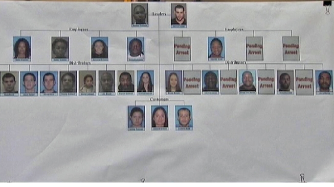 24 Charged in Alleged NJ Drug Distribution Network