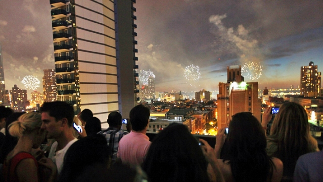 Fourth of July Forecast:  Heat Advisory, High Humidity and Possible Storms
