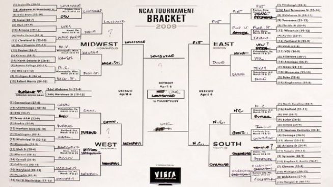 Obama's Bracket Struggles On Day 1