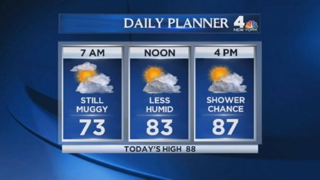 Domenica Davis' early morning forecast for Thursday, July 19.