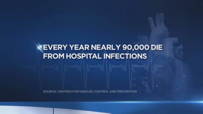A Long Island hospital is watching its doctors closely to make sure they are washing their hands properly.Jonathan Vigliotti reports.