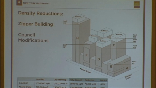 A City Council committee almost unanimously passed a contentious plan to add four new buildings to New York University's core campus area in Greenwich Village. Andrew Siff has more.