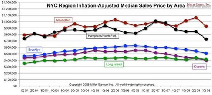 Three Cents Worth: Deflating Havoc Across The Region
