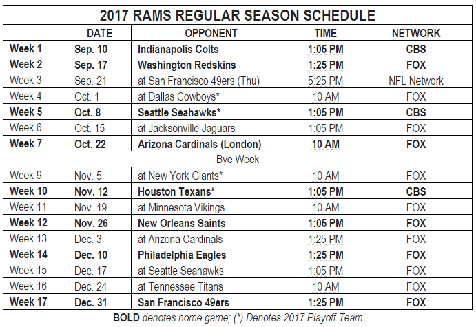 2017 Nfl Schedule La Rams And La Chargers Home Games 1