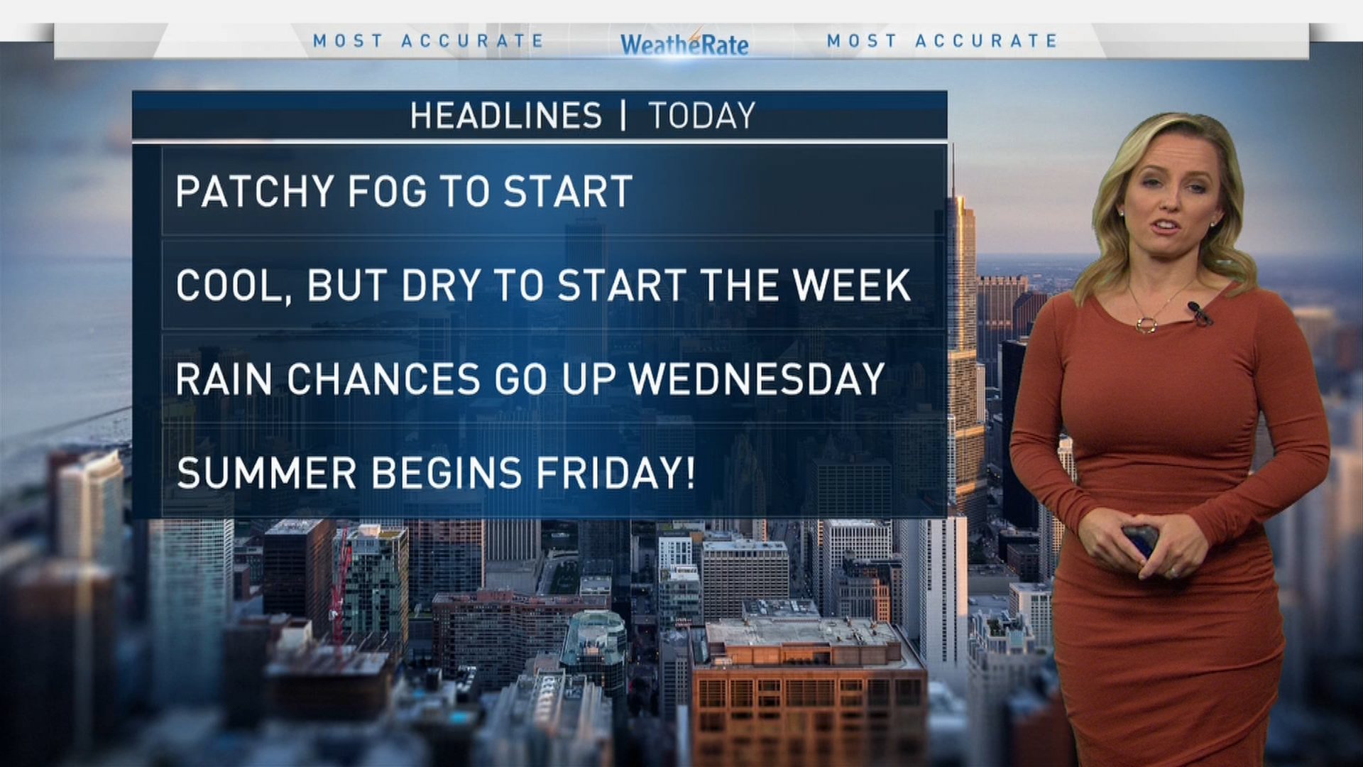 Chicago Weather Forecast: Cloudy and Cool Start to the Week